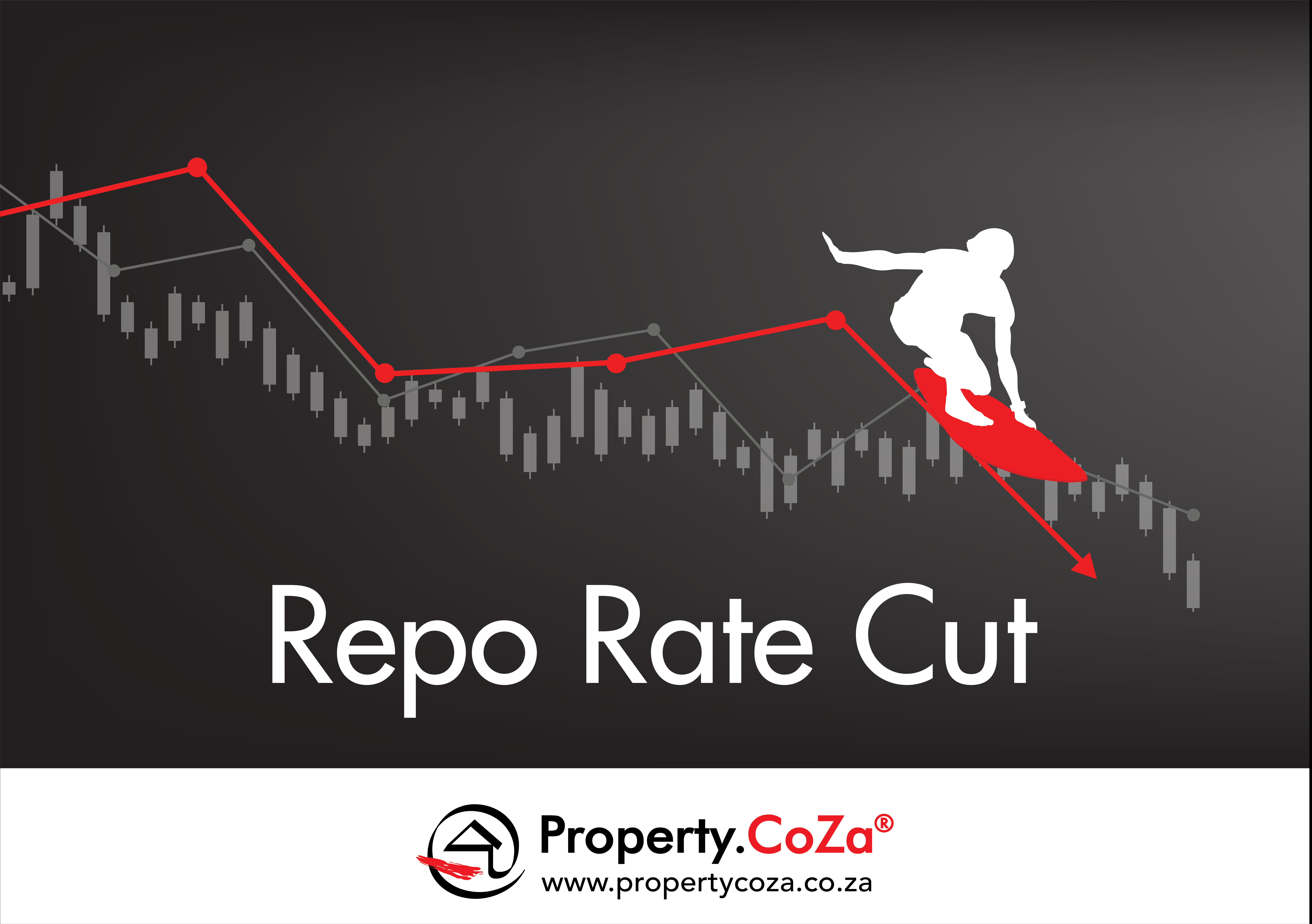 Another Rate Cut to Ease the Economy